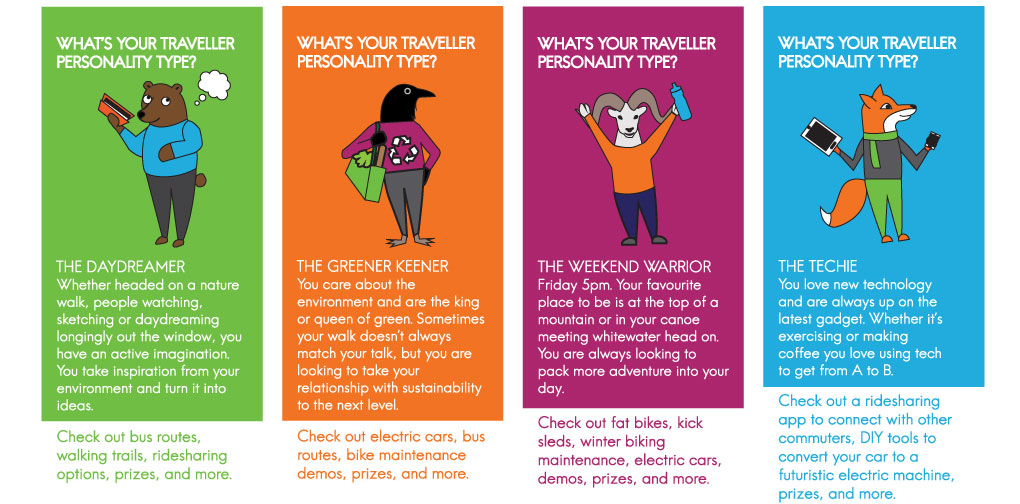 Sustainable transportation poster design